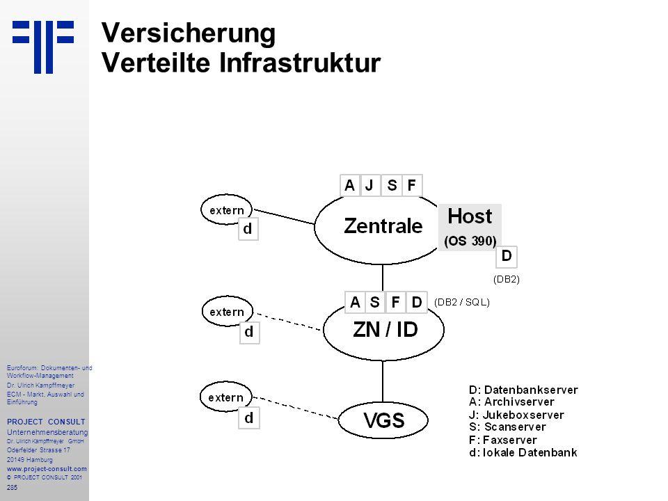 285 Euroforum: Dokumenten- und Workflow-Management Dr.