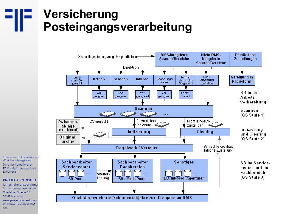 286 Euroforum: Dokumenten- und Workflow-Management Dr.