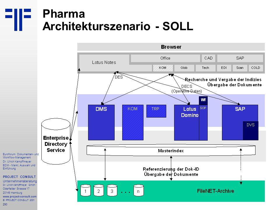 290 Euroforum: Dokumenten- und Workflow-Management Dr.