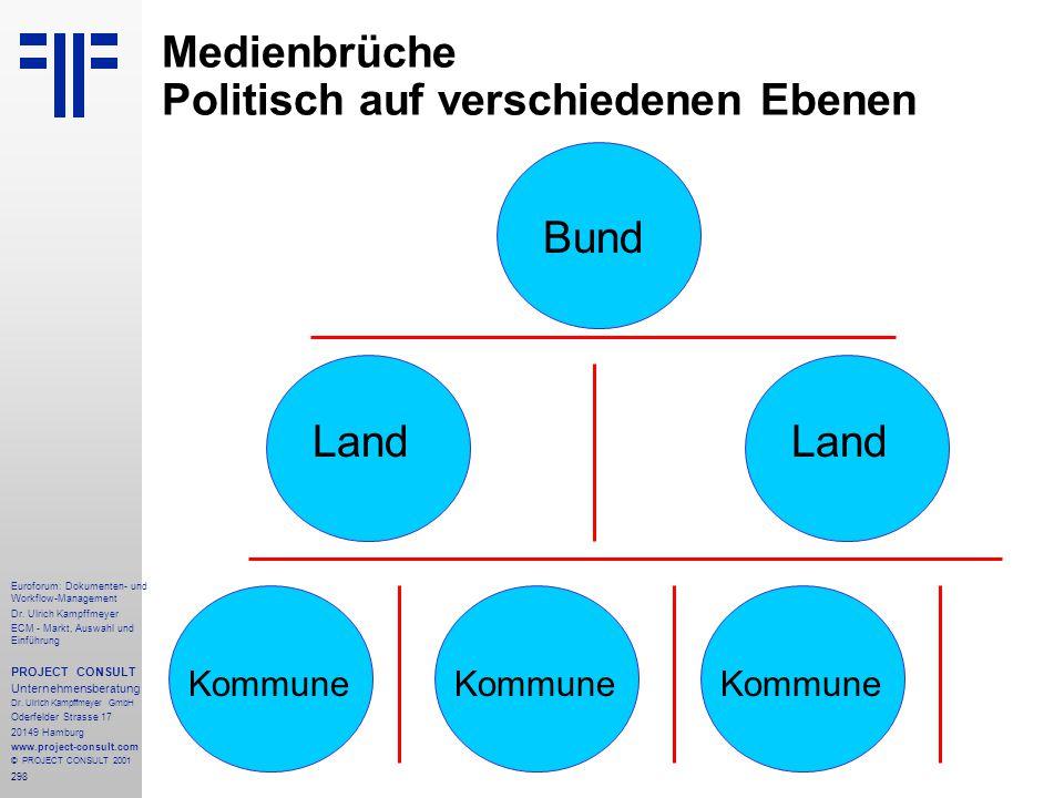 298 Euroforum: Dokumenten- und Workflow-Management Dr.