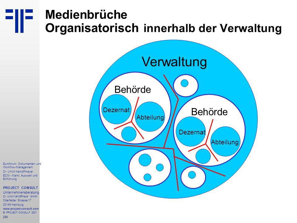 299 Euroforum: Dokumenten- und Workflow-Management Dr.
