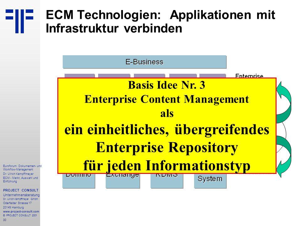 30 Euroforum: Dokumenten- und Workflow-Management Dr.
