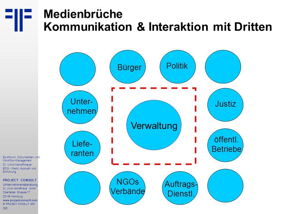 300 Euroforum: Dokumenten- und Workflow-Management Dr.