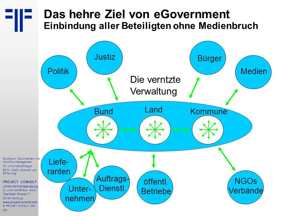 301 Euroforum: Dokumenten- und Workflow-Management Dr.
