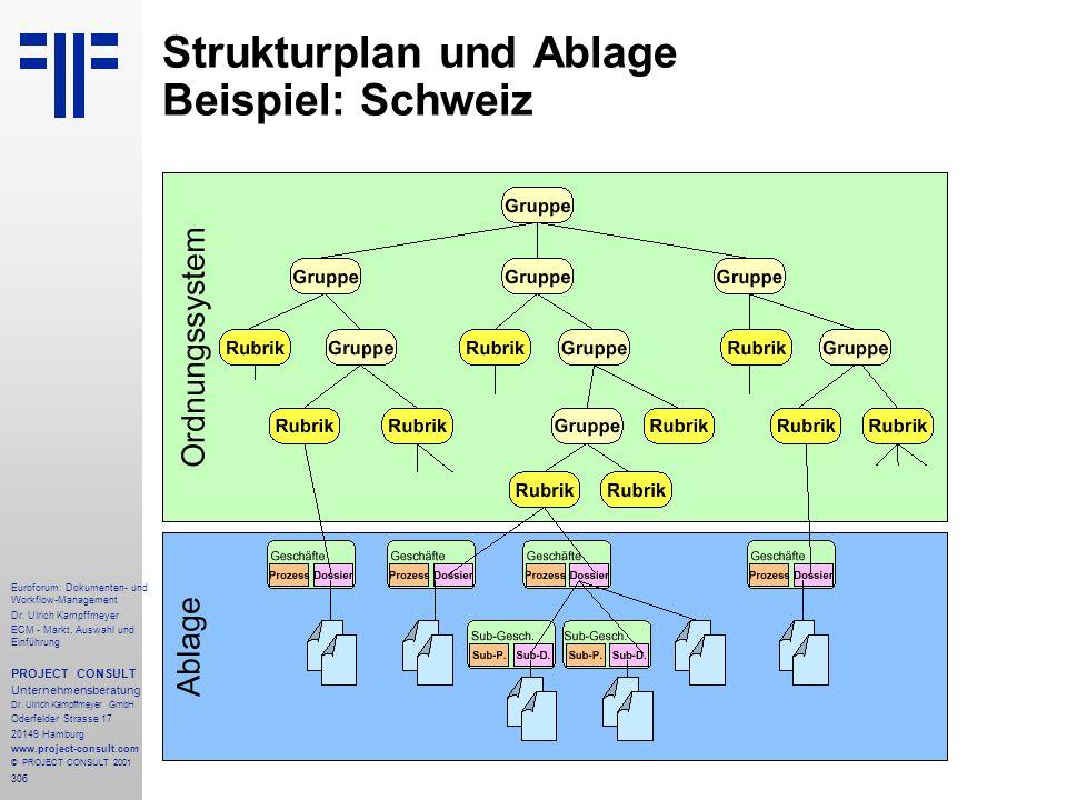 306 Euroforum: Dokumenten- und Workflow-Management Dr.