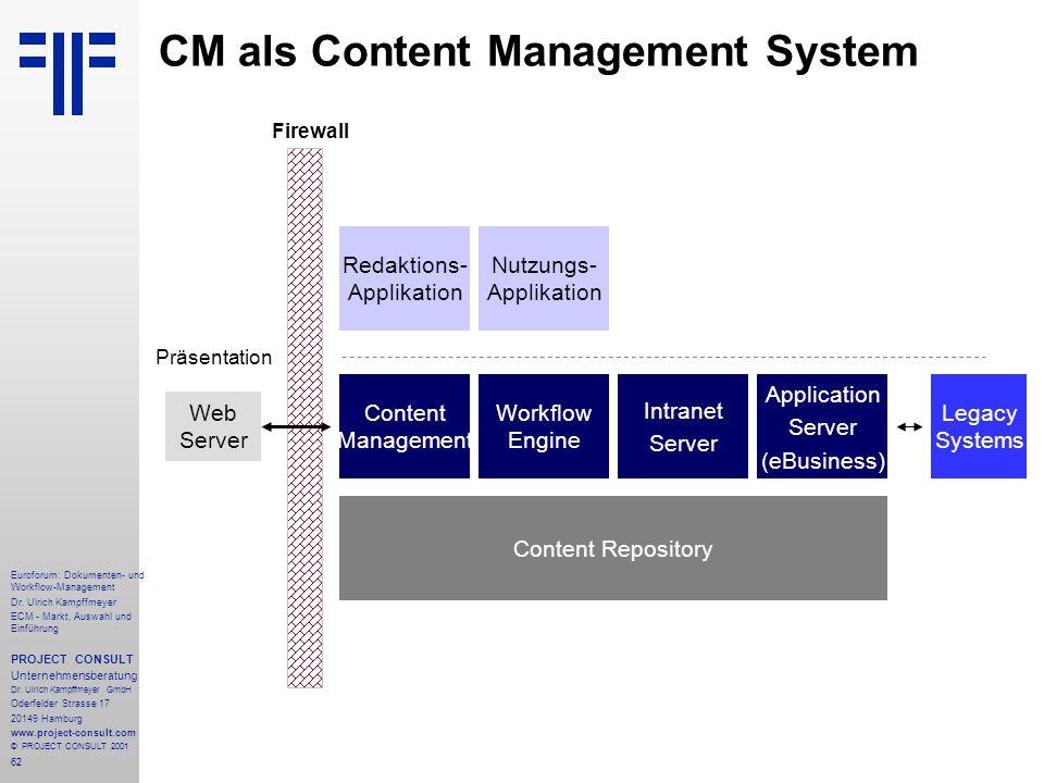 62 Euroforum: Dokumenten- und Workflow-Management Dr.