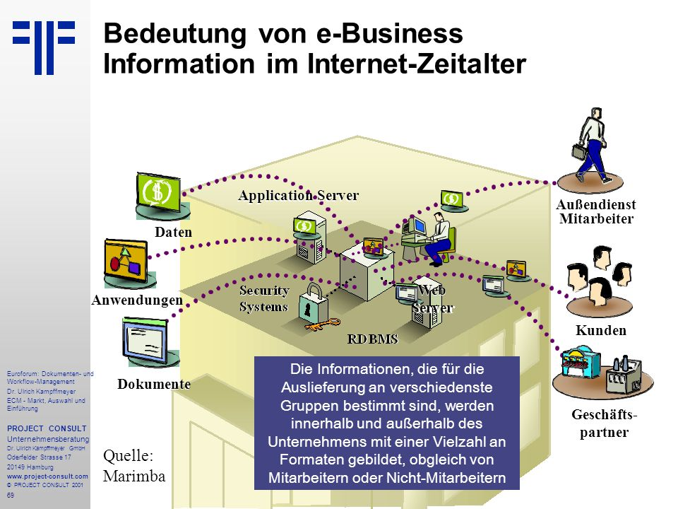 69 Euroforum: Dokumenten- und Workflow-Management Dr.