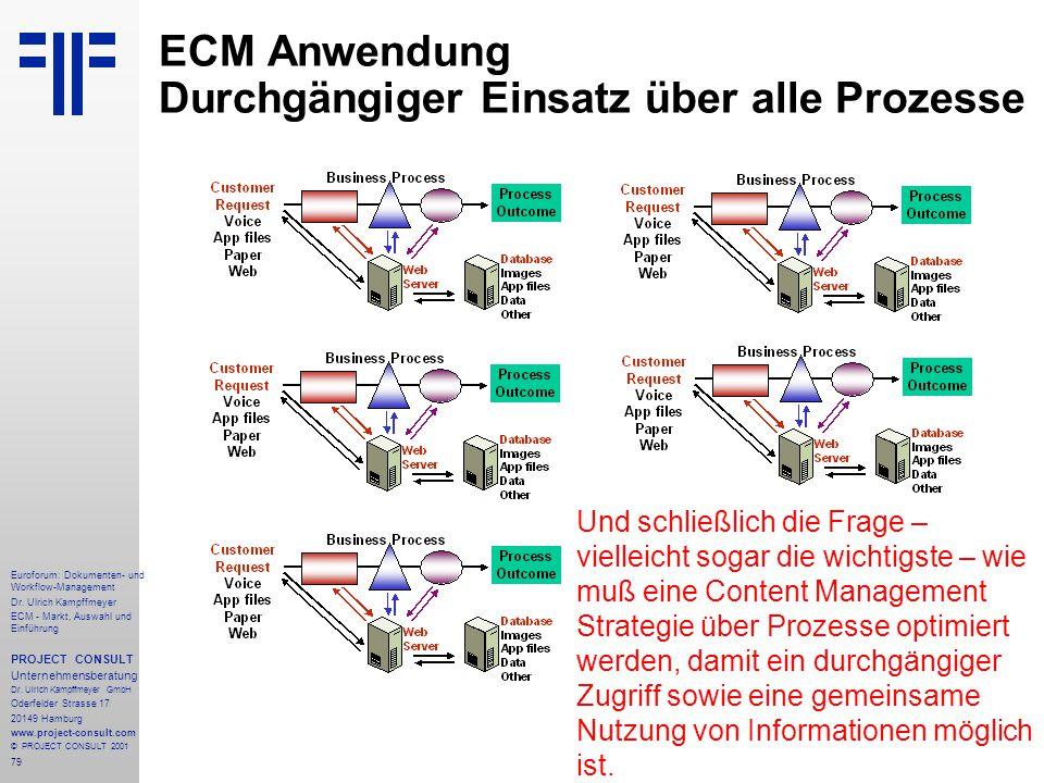 79 Euroforum: Dokumenten- und Workflow-Management Dr.