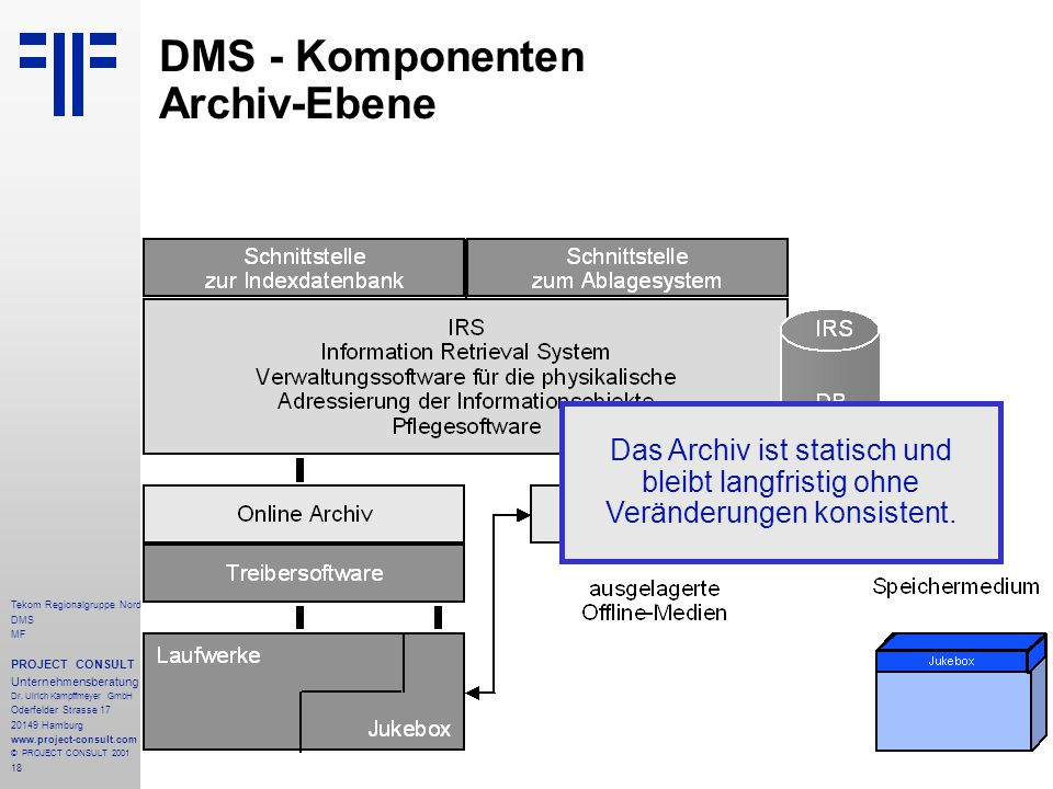 18 Tekom Regionalgruppe Nord DMS MF PROJECT CONSULT Unternehmensberatung Dr.