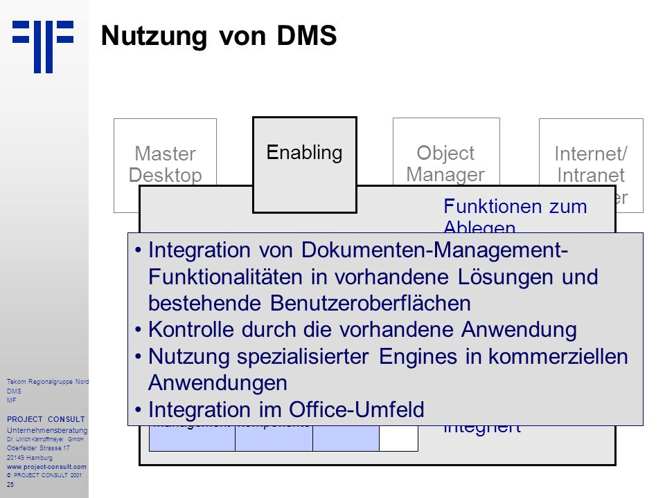 25 Tekom Regionalgruppe Nord DMS MF PROJECT CONSULT Unternehmensberatung Dr.