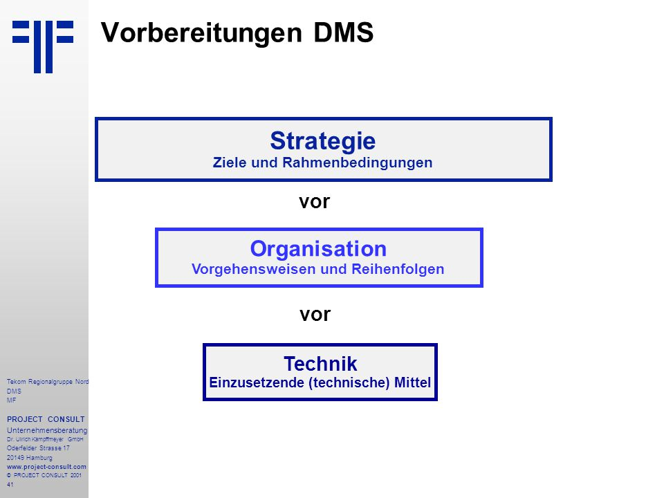 41 Tekom Regionalgruppe Nord DMS MF PROJECT CONSULT Unternehmensberatung Dr.