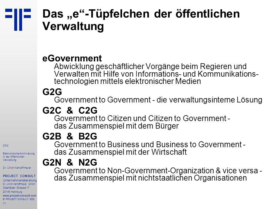 11 CfW Elektronische Archivierung in der öffentlichen Verwaltung Dr.