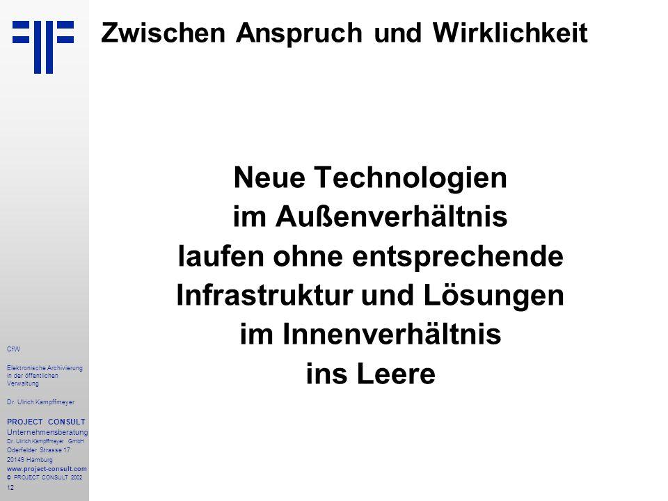 12 CfW Elektronische Archivierung in der öffentlichen Verwaltung Dr.