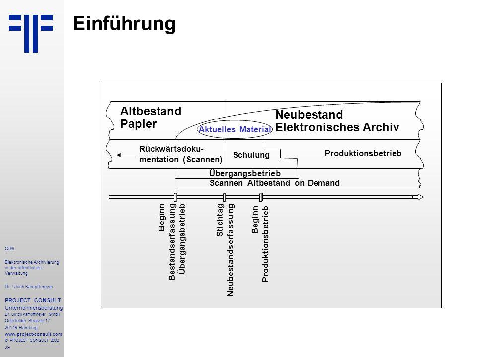 29 CfW Elektronische Archivierung in der öffentlichen Verwaltung Dr.