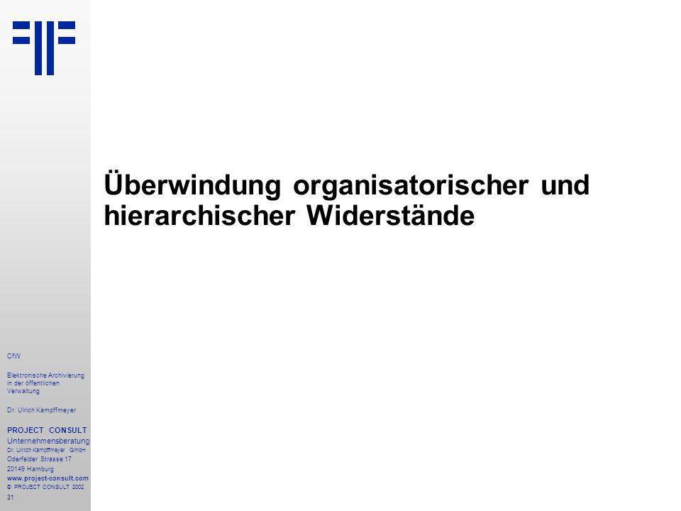 31 CfW Elektronische Archivierung in der öffentlichen Verwaltung Dr.