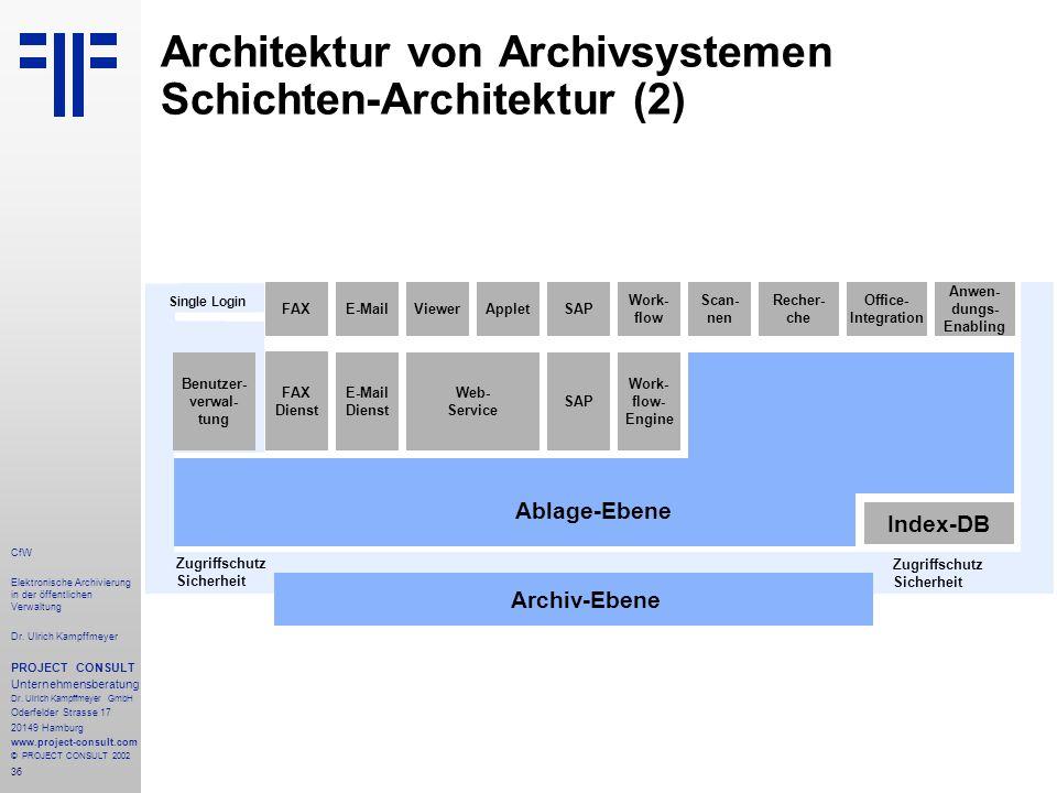 36 CfW Elektronische Archivierung in der öffentlichen Verwaltung Dr.