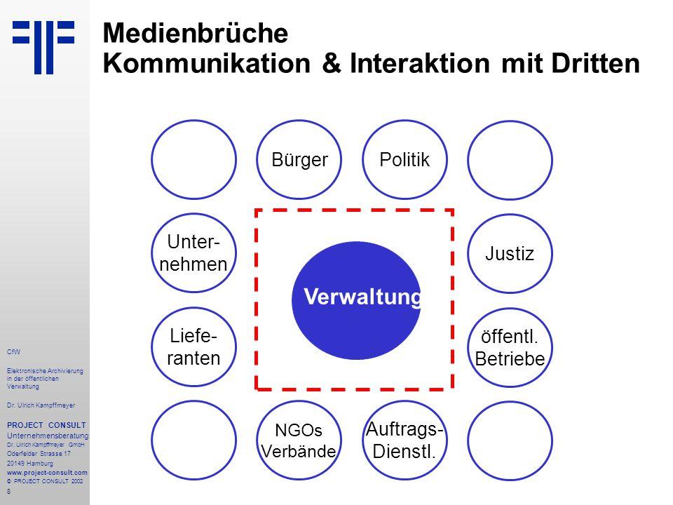 8 CfW Elektronische Archivierung in der öffentlichen Verwaltung Dr.