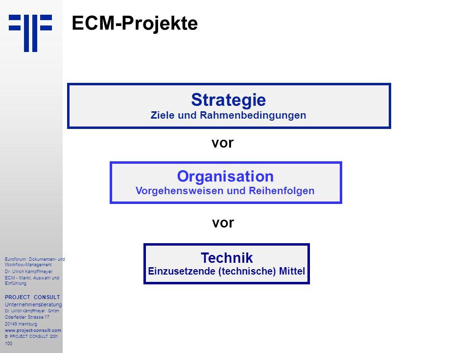 100 Euroforum: Dokumenten- und Workflow-Management Dr.