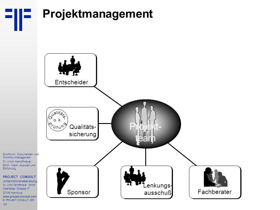 101 Euroforum: Dokumenten- und Workflow-Management Dr.