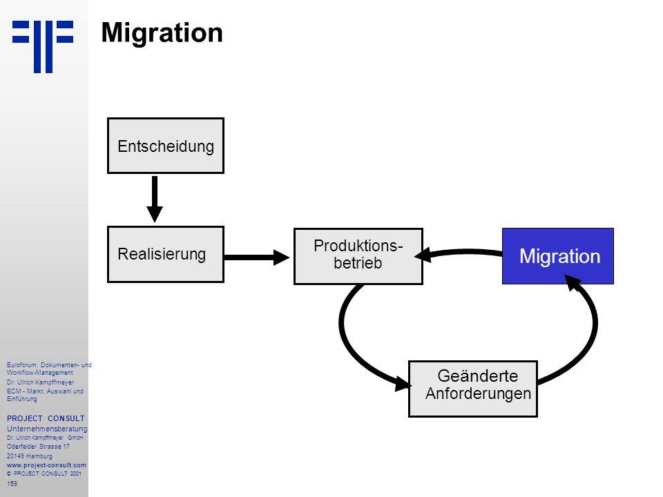 159 Euroforum: Dokumenten- und Workflow-Management Dr.