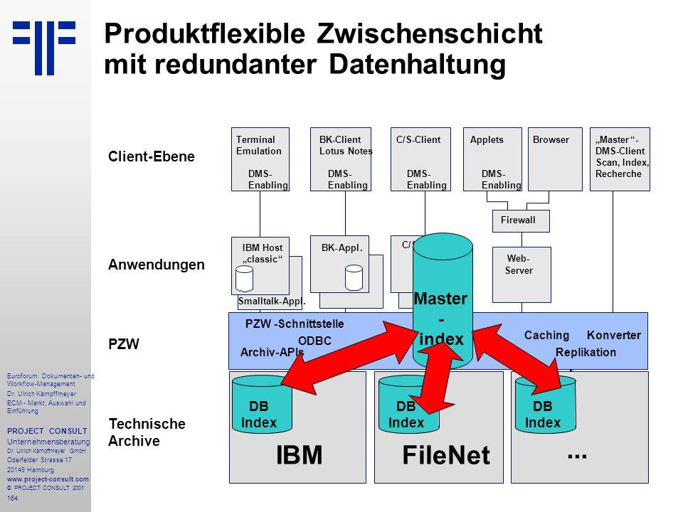 164 Euroforum: Dokumenten- und Workflow-Management Dr.