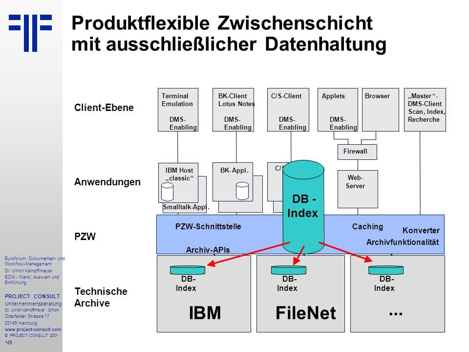 165 Euroforum: Dokumenten- und Workflow-Management Dr.