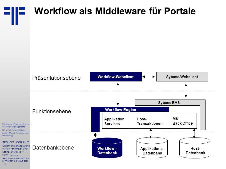 175 Euroforum: Dokumenten- und Workflow-Management Dr.