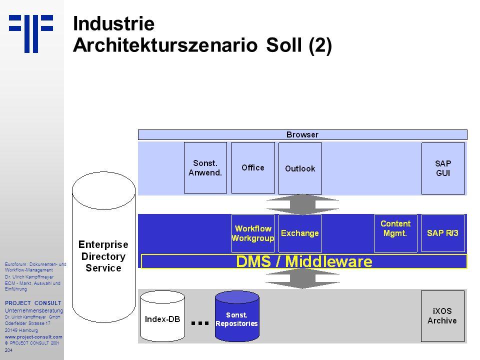 204 Euroforum: Dokumenten- und Workflow-Management Dr.