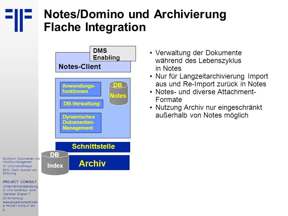 5 Euroforum: Dokumenten- und Workflow-Management Dr.