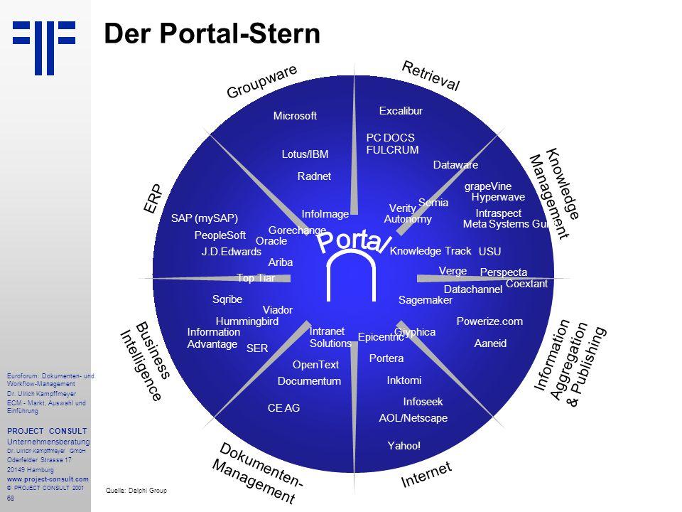 68 Euroforum: Dokumenten- und Workflow-Management Dr.