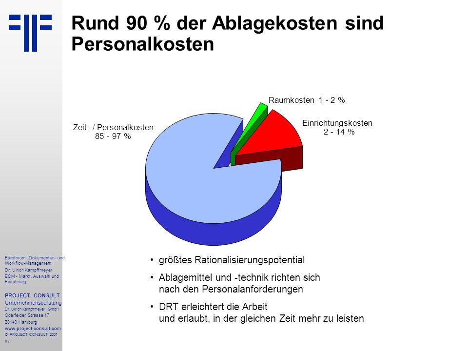 87 Euroforum: Dokumenten- und Workflow-Management Dr.