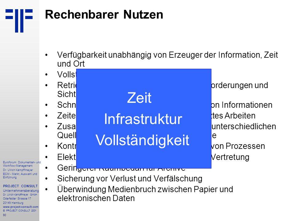 90 Euroforum: Dokumenten- und Workflow-Management Dr.