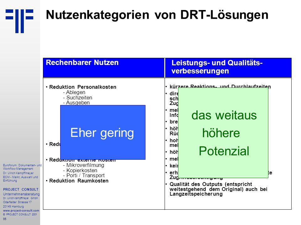 95 Euroforum: Dokumenten- und Workflow-Management Dr.