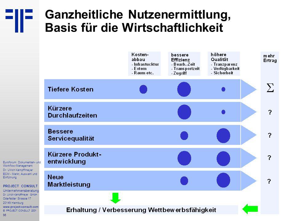 96 Euroforum: Dokumenten- und Workflow-Management Dr.