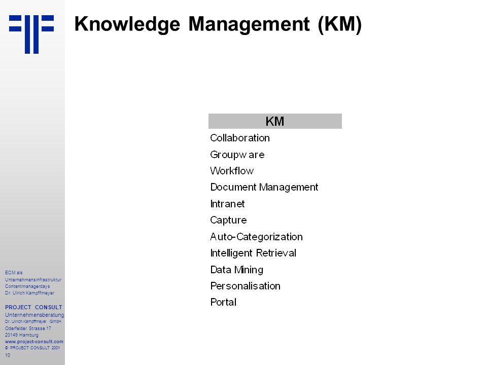 10 ECM als Unternehmensinfrastruktur Contentmanagerdays Dr.