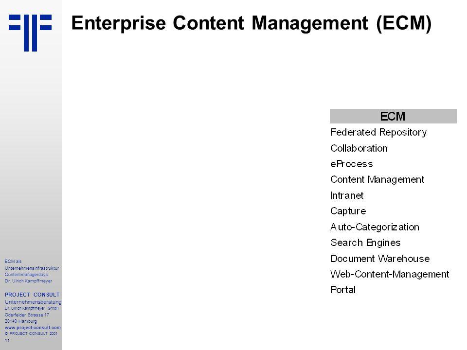 11 ECM als Unternehmensinfrastruktur Contentmanagerdays Dr.
