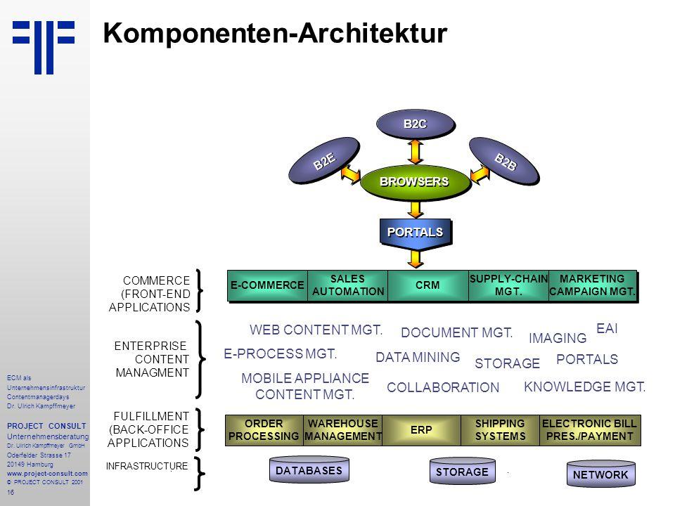 16 ECM als Unternehmensinfrastruktur Contentmanagerdays Dr.