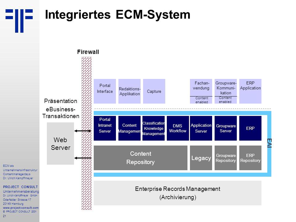 21 ECM als Unternehmensinfrastruktur Contentmanagerdays Dr.