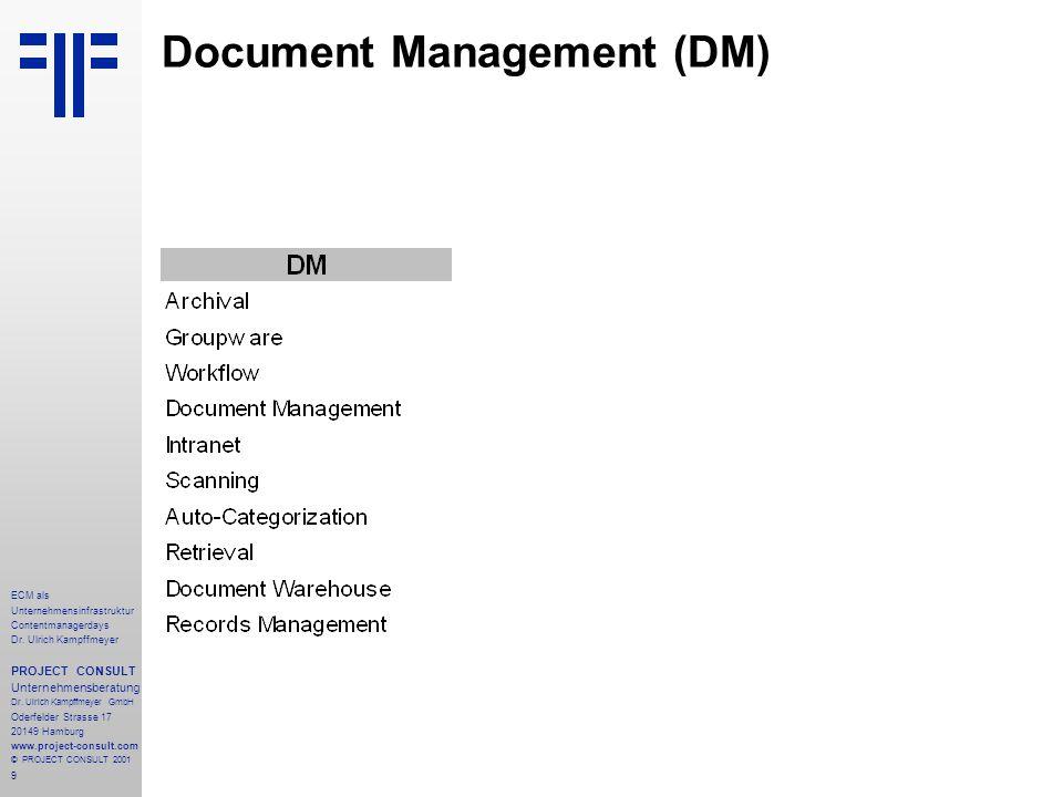 9 ECM als Unternehmensinfrastruktur Contentmanagerdays Dr.