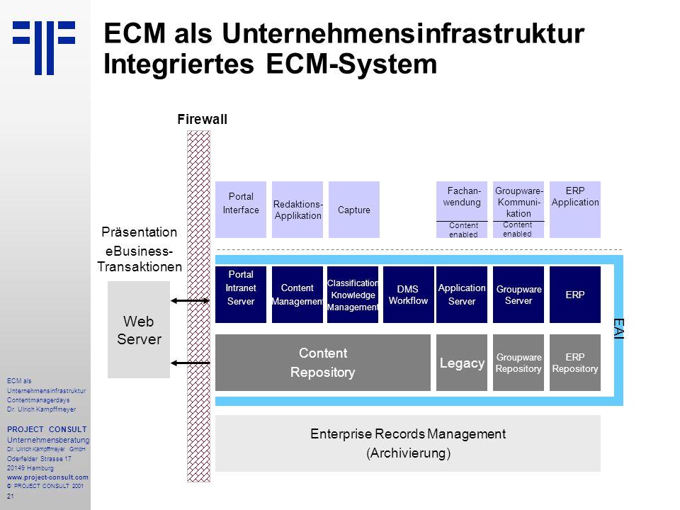 21 ECM als Unternehmensinfrastruktur Contentmanagerdays Dr. Ulrich Kampffmeyer PROJECT CONSULT Unternehmensberatung Dr. Ulrich Kampffmeyer GmbH Oderfe