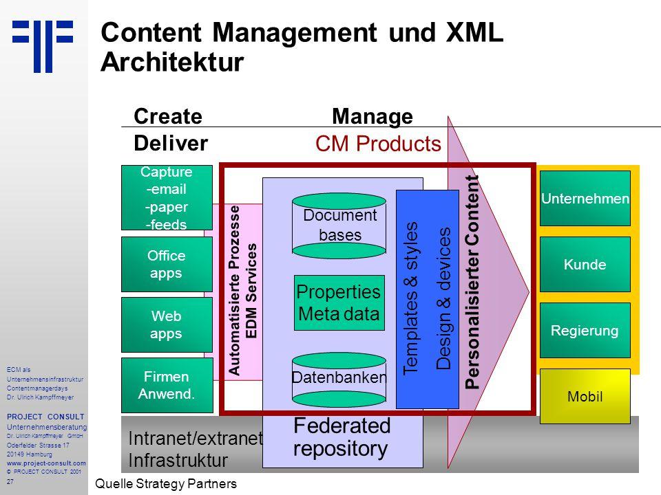 27 ECM als Unternehmensinfrastruktur Contentmanagerdays Dr. Ulrich Kampffmeyer PROJECT CONSULT Unternehmensberatung Dr. Ulrich Kampffmeyer GmbH Oderfe