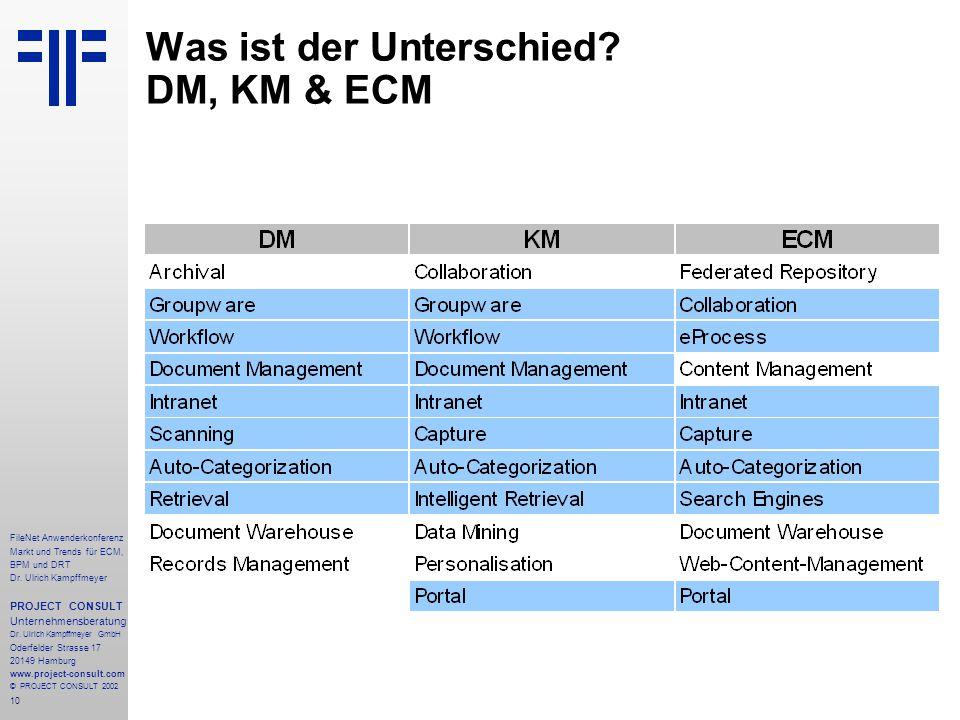 10 FileNet Anwenderkonferenz Markt und Trends für ECM, BPM und DRT Dr.