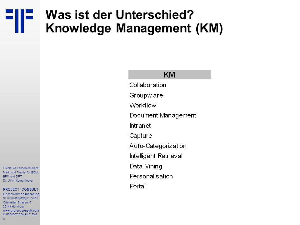 8 FileNet Anwenderkonferenz Markt und Trends für ECM, BPM und DRT Dr.
