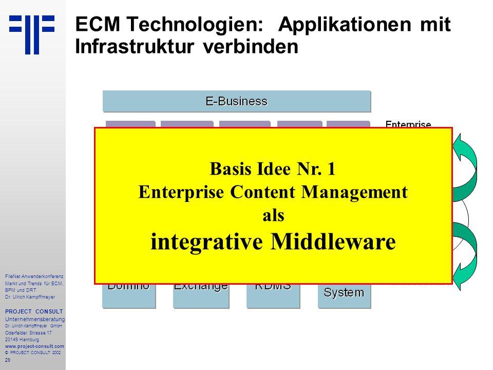 29 FileNet Anwenderkonferenz Markt und Trends für ECM, BPM und DRT Dr.