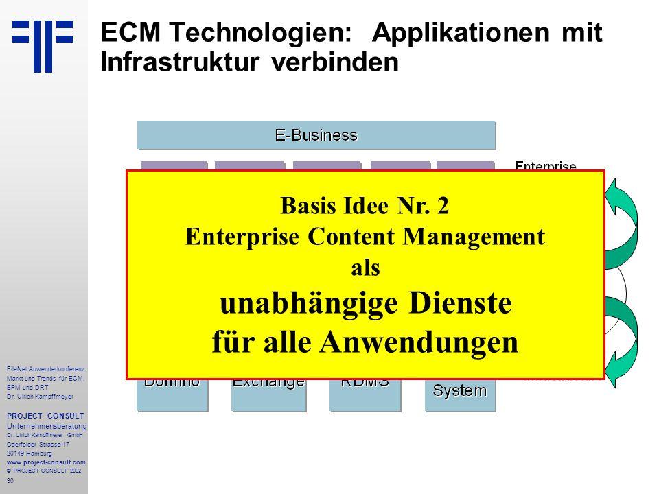 30 FileNet Anwenderkonferenz Markt und Trends für ECM, BPM und DRT Dr.