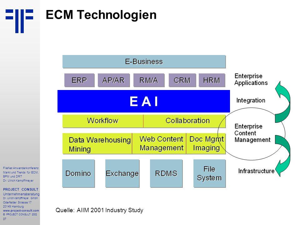 37 FileNet Anwenderkonferenz Markt und Trends für ECM, BPM und DRT Dr.