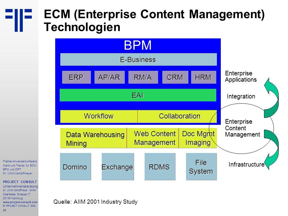 38 FileNet Anwenderkonferenz Markt und Trends für ECM, BPM und DRT Dr.
