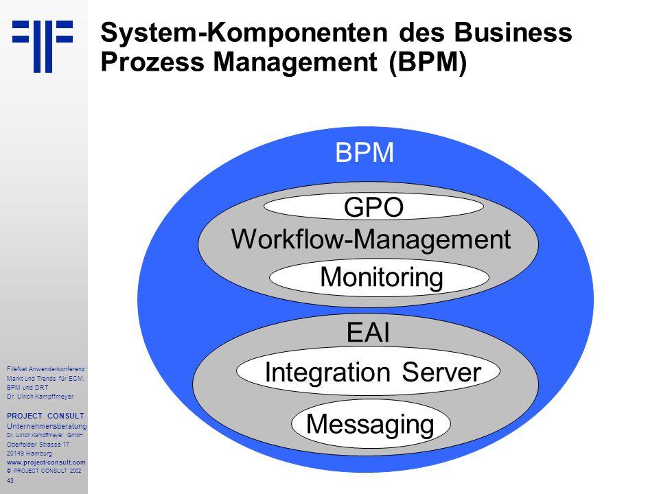 43 FileNet Anwenderkonferenz Markt und Trends für ECM, BPM und DRT Dr.