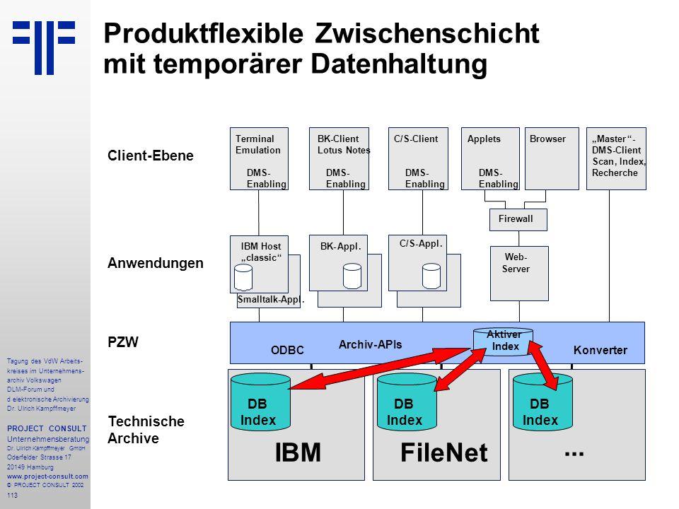 113 Tagung des VdW Arbeits- kreises im Unternehmens- archiv Volkswagen DLM-Forum und d elektronische Archivierung Dr.