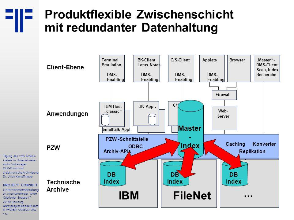 114 Tagung des VdW Arbeits- kreises im Unternehmens- archiv Volkswagen DLM-Forum und d elektronische Archivierung Dr.